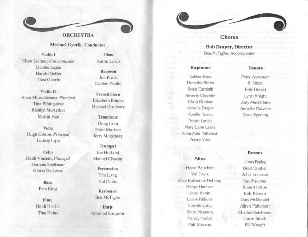 1999-april-participants